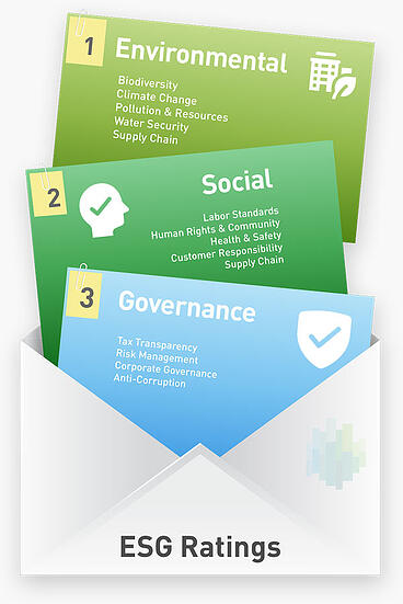 ESG-overview-euronext